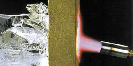 Коэффициент теплопроводности каменной ваты Роквул Rockwool