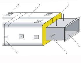 изоляция воздуховода алю ламелла мат