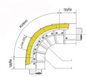 изоляция колена трубопровода алю ламелла мат