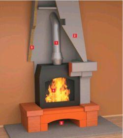 высокотемператураная теплоизоляция камина FIREBATS alu