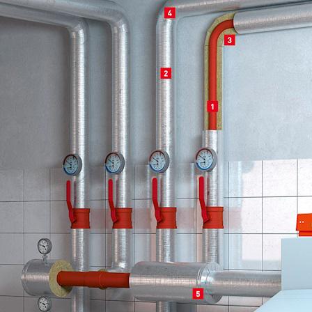 Изоляция системы отопления