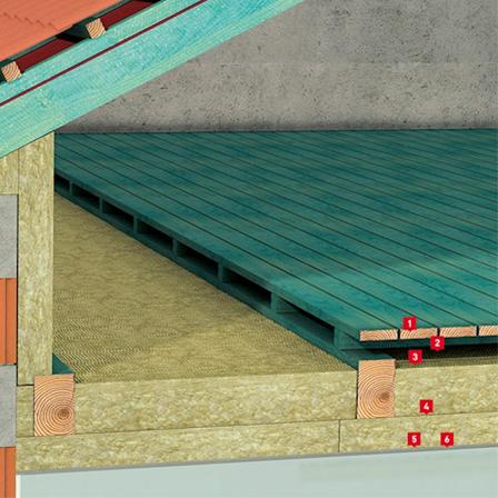 Теплоизоляция перекрытий между этажами