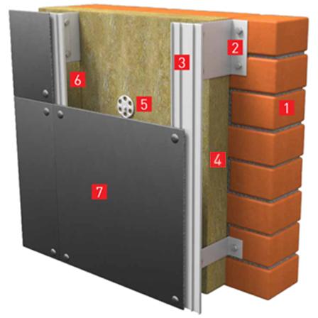 Теплоизоляция вентилируемого фасада