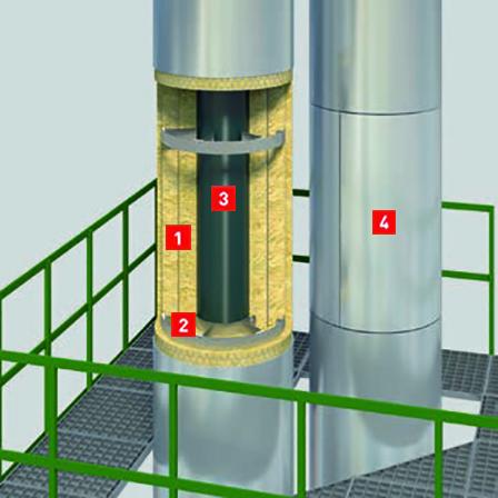 Теплова і звукова ізоляція промислового обладнання