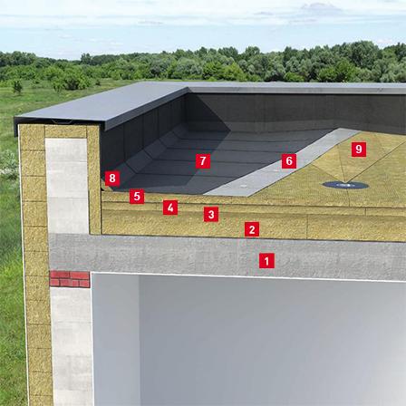 Утепление плоской кровли на бетонном основании
