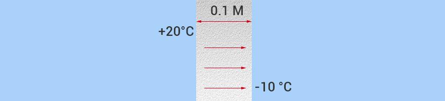 Расчет утепления